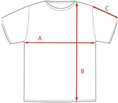 GCH-Size