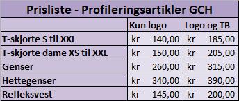 GCHProfilering2